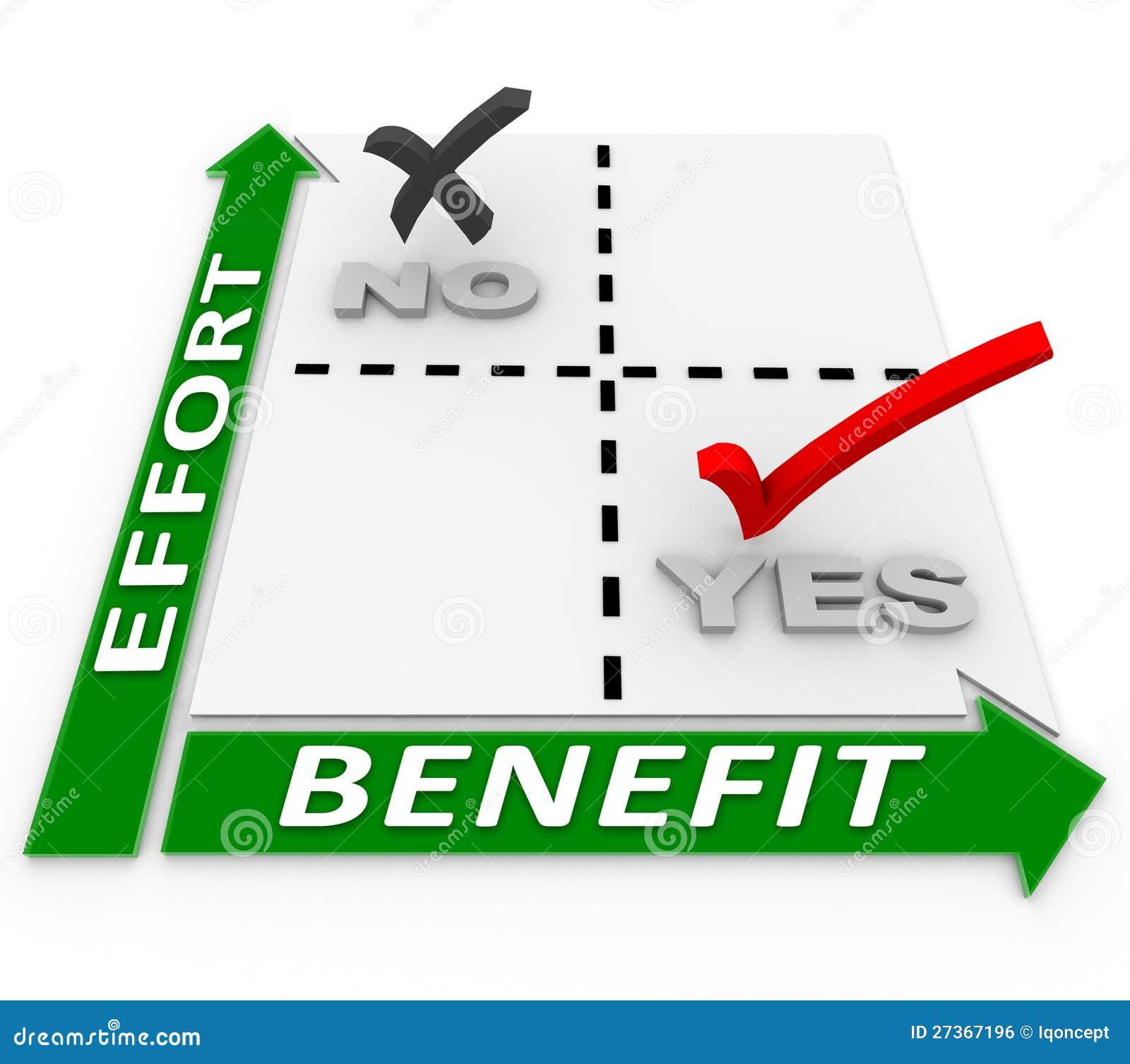 Effort contre la matrice d avantages allouant des ressources