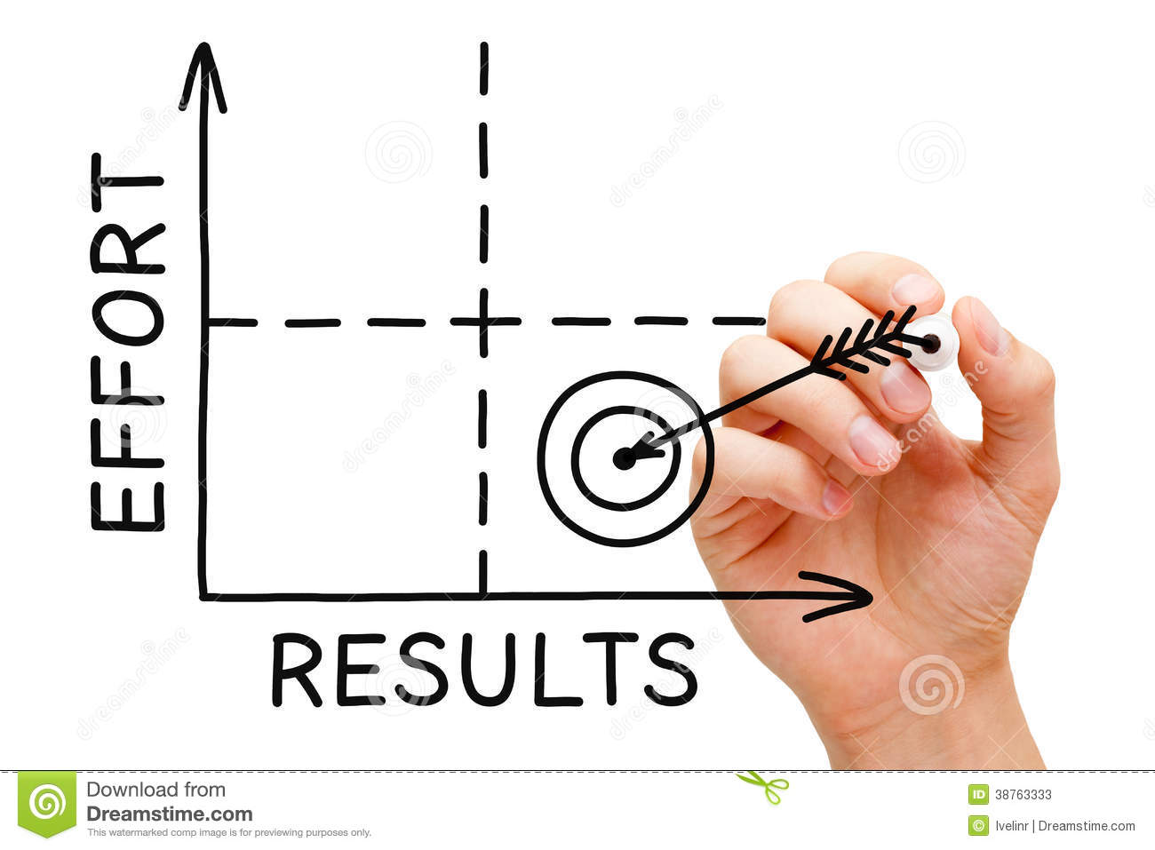 Effort Results Graph Stock Photos - Image: 38763333