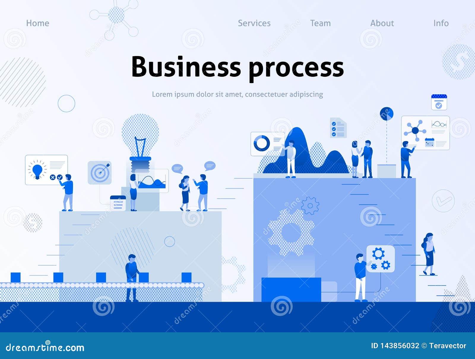 Eficiência Team Metaphor Banner do processo de negócios