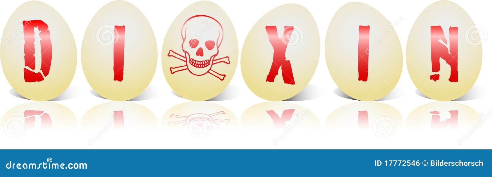 Egg dioxin six