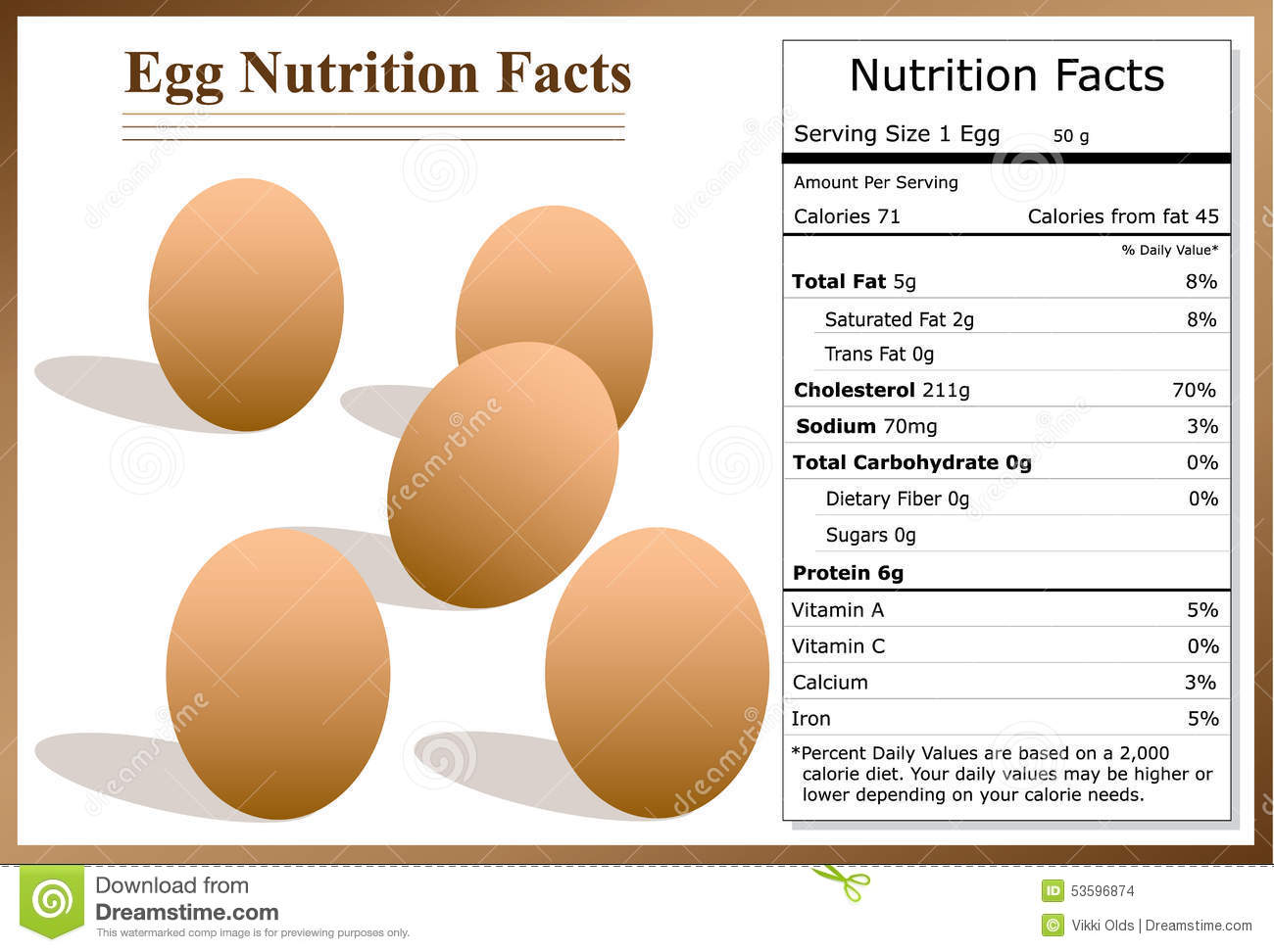 What is the nutritional value of egg whites