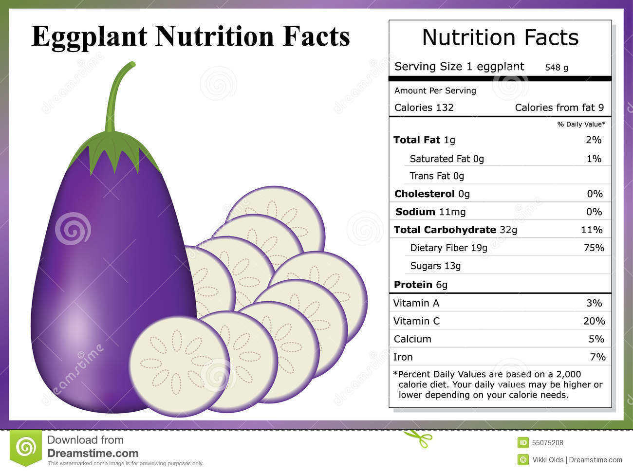 Eggplant Nutrition Facts Stock Vector Image 55075208
