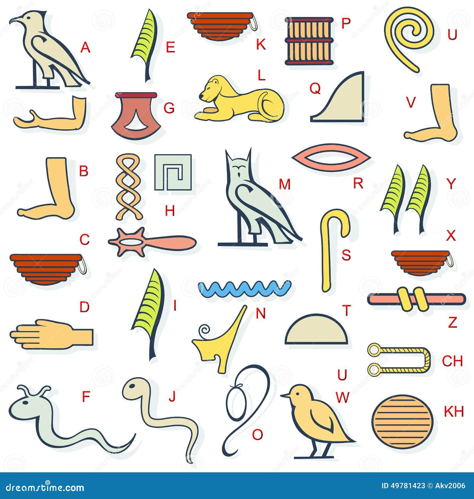 Egypt-Alphabet-A-Z Vector illustration for ancient Egypt hieroglyphs ...