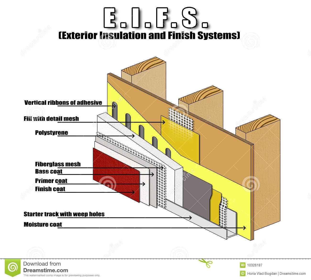 eifs exterior insulation and finish systems stock illustration illustration of efficient