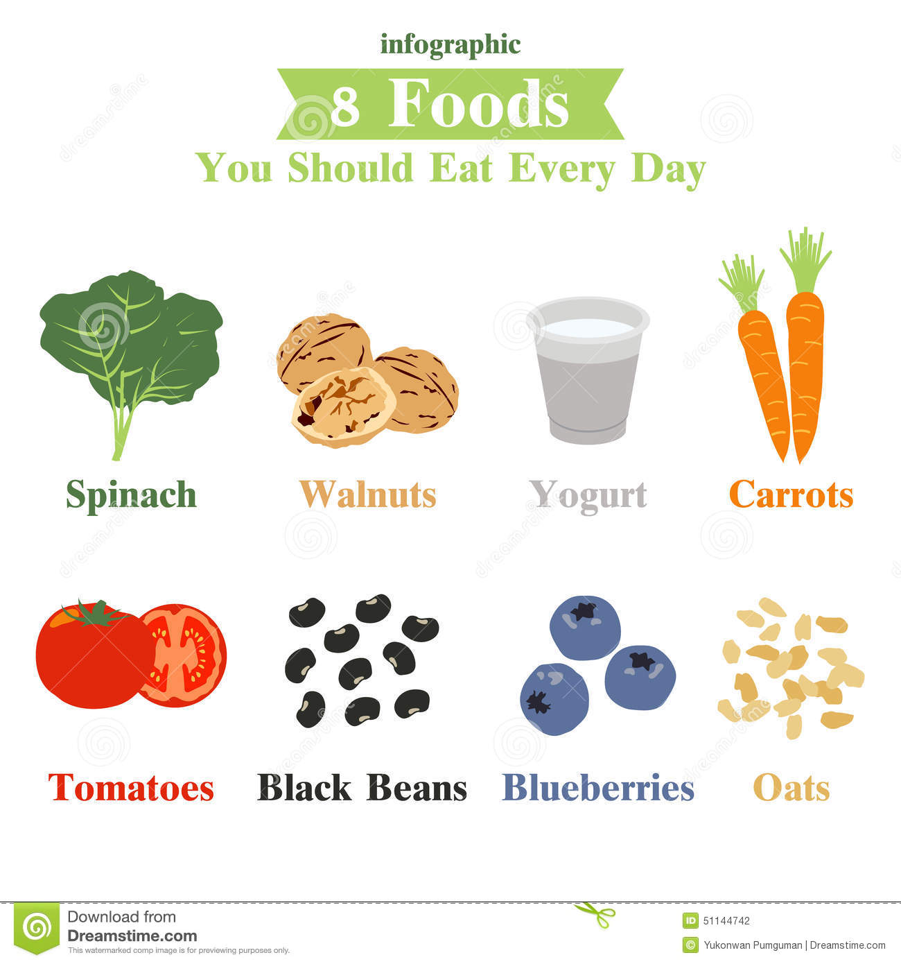 Eight Foods To Eat Every Day