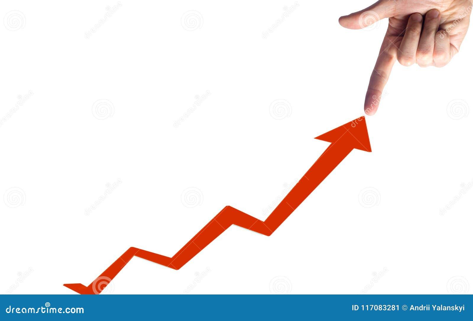 Ein Finger zeigt auf ein Diagramm eines Konzeptes der nachhaltigen Entwicklung, des Konzeptes mit einem Diagramm, das Wachstum, g