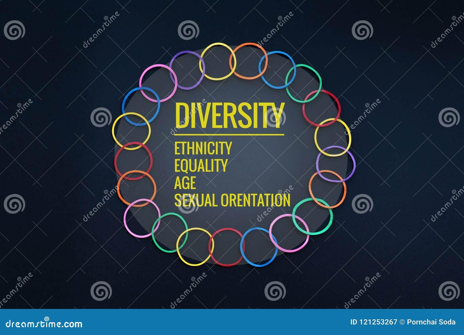 Eine farbige Nachricht vor Graun mischen Sie buntes Gummiband auf schwarzem Hintergrund mit Text Verschiedenartigkeit, Ethnie, Gl