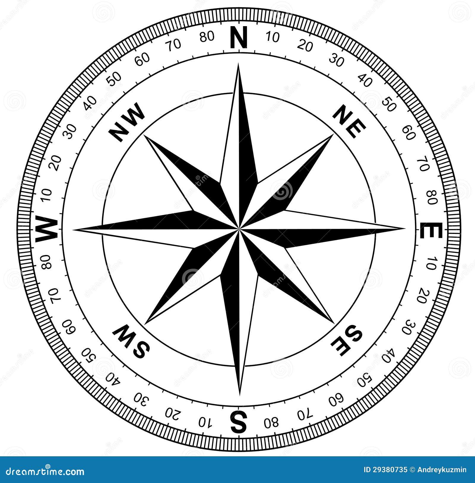 Compass Web Designs