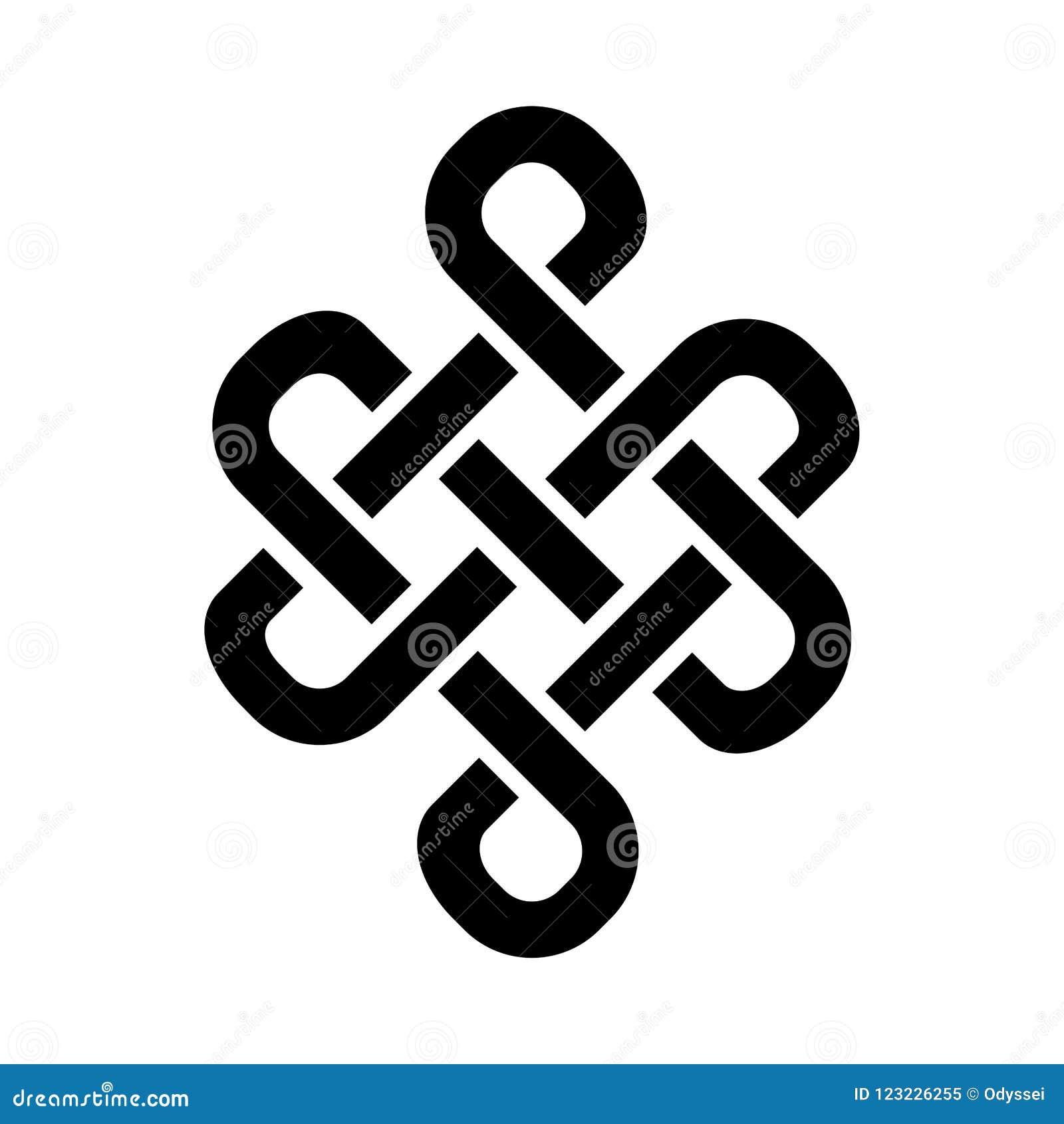 Hinduistische Symbole