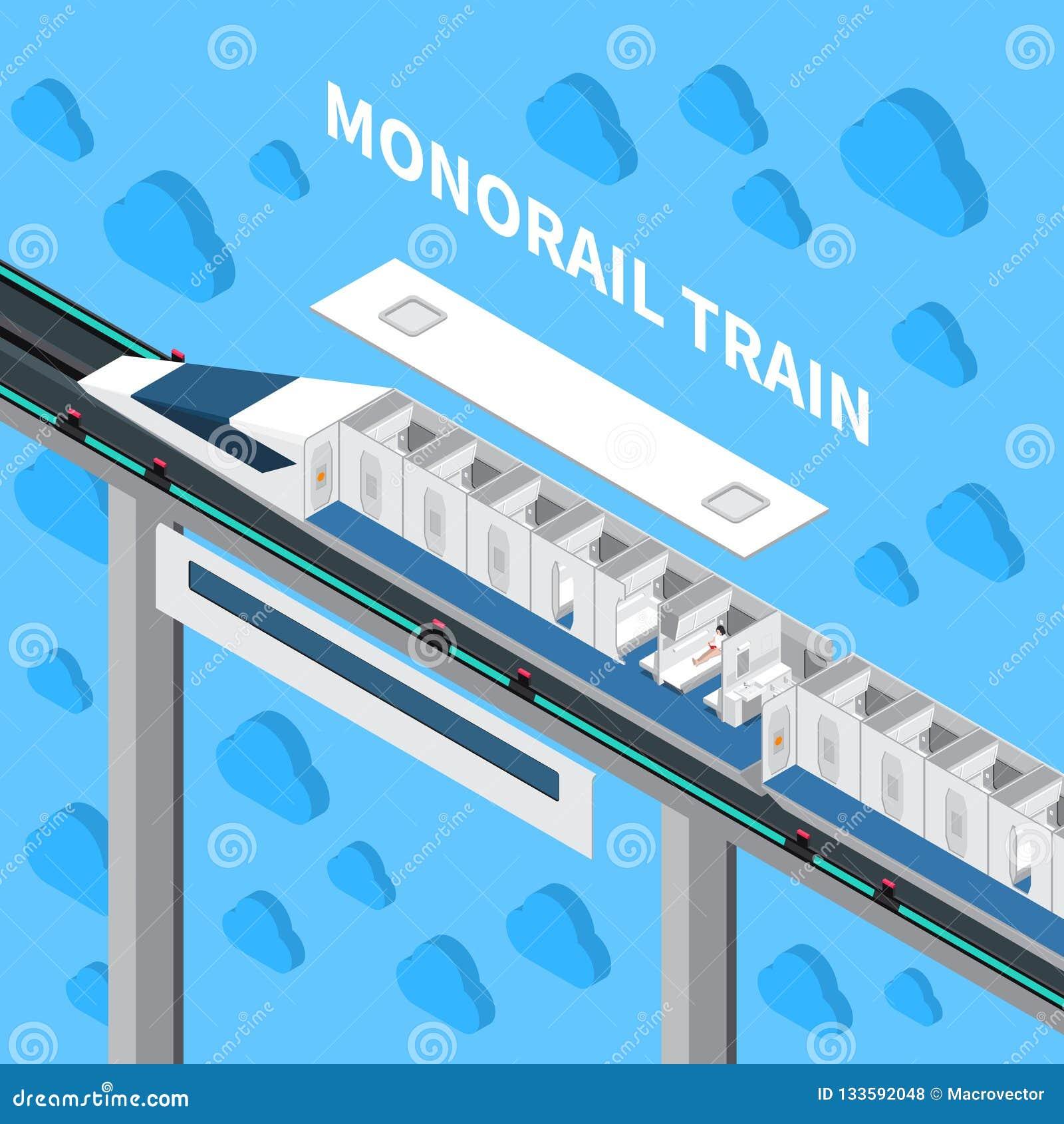 Einschienenbahn-Zug-isometrische Zusammensetzung