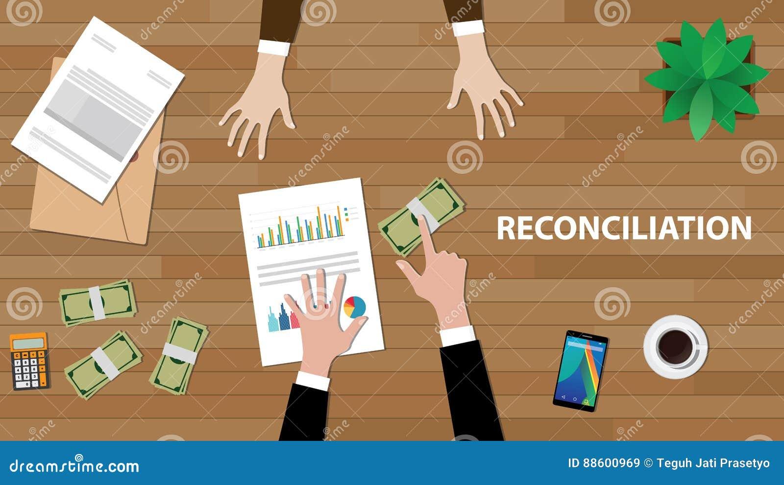 Ejemplo Blanco Del Texto De La Reconciliación Con La Discusión De ...