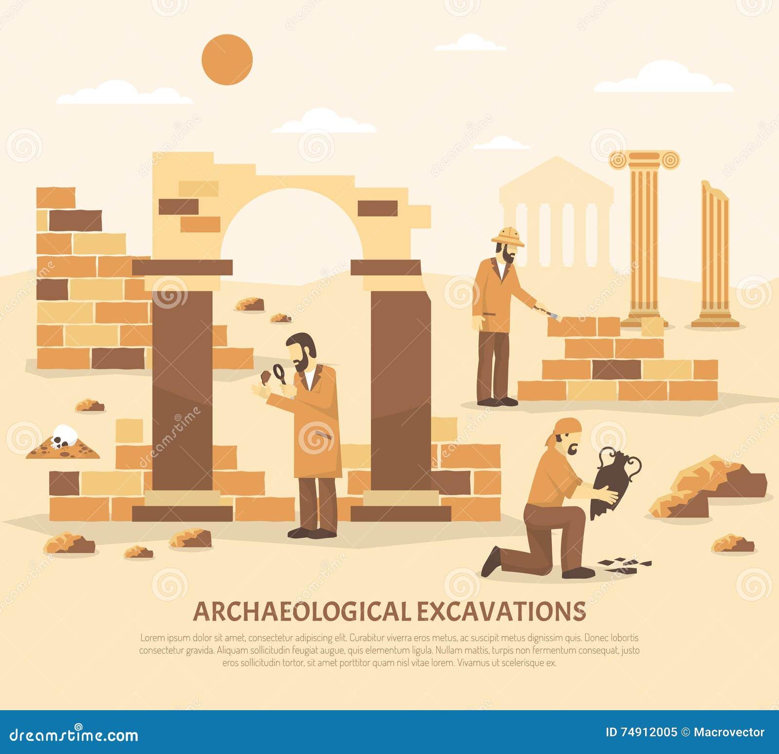 Ejemplo de la excavación de la arqueología