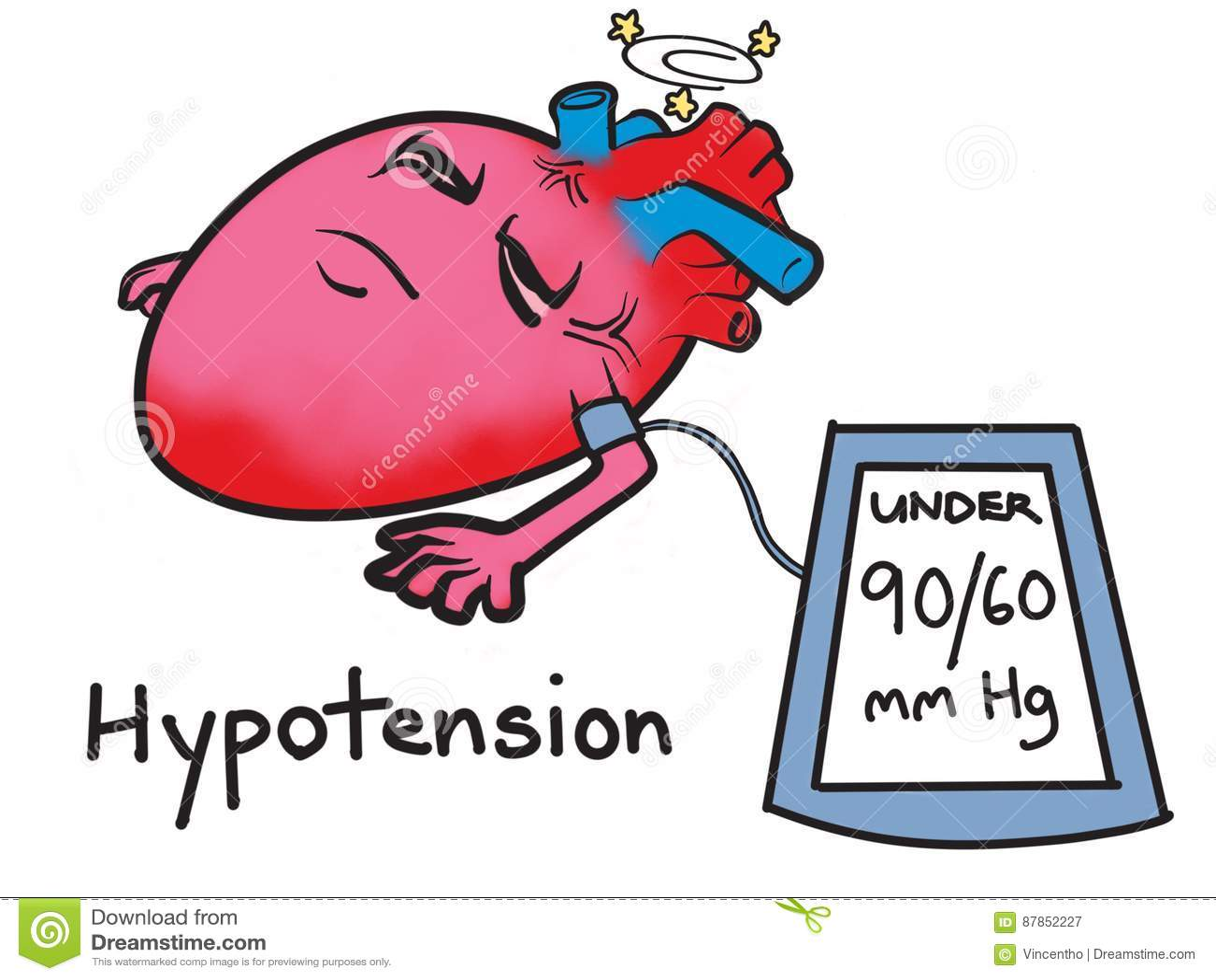 los sintomas de presion alta y baja