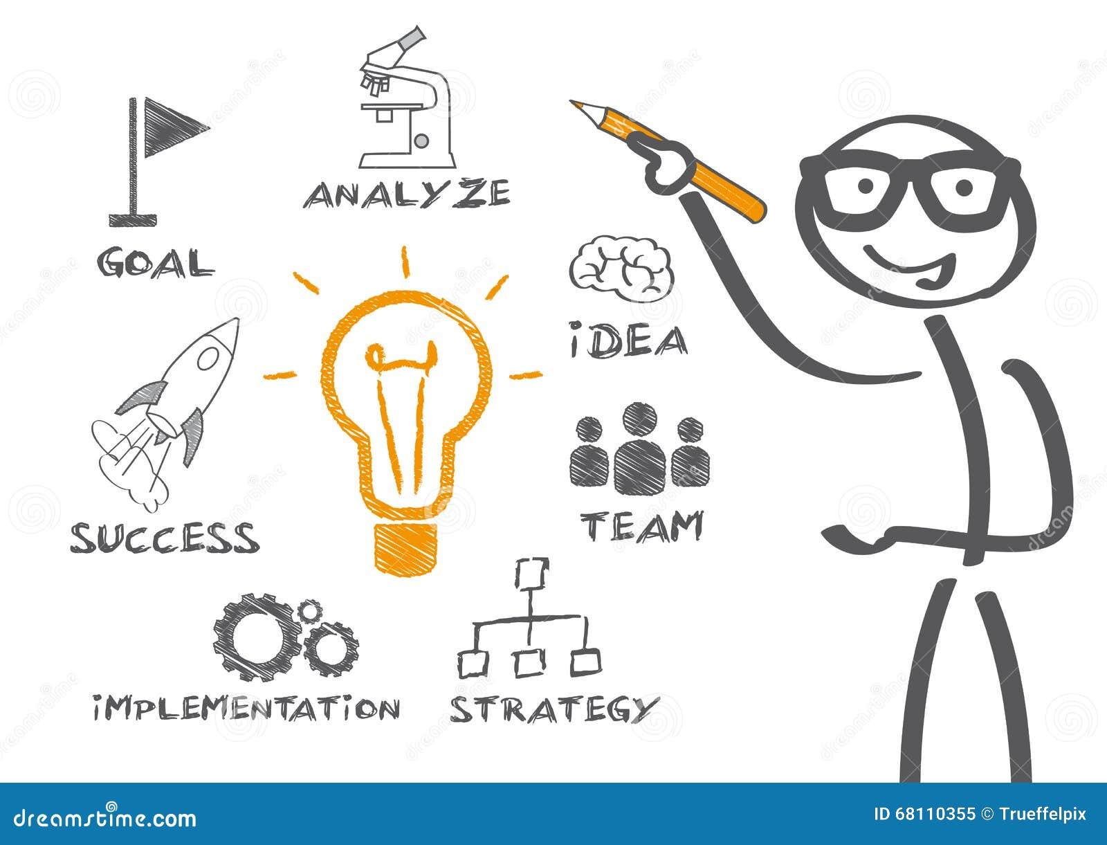 Ejemplo De La Idea Del Negocio Stock De Ilustracion Ilustracion De