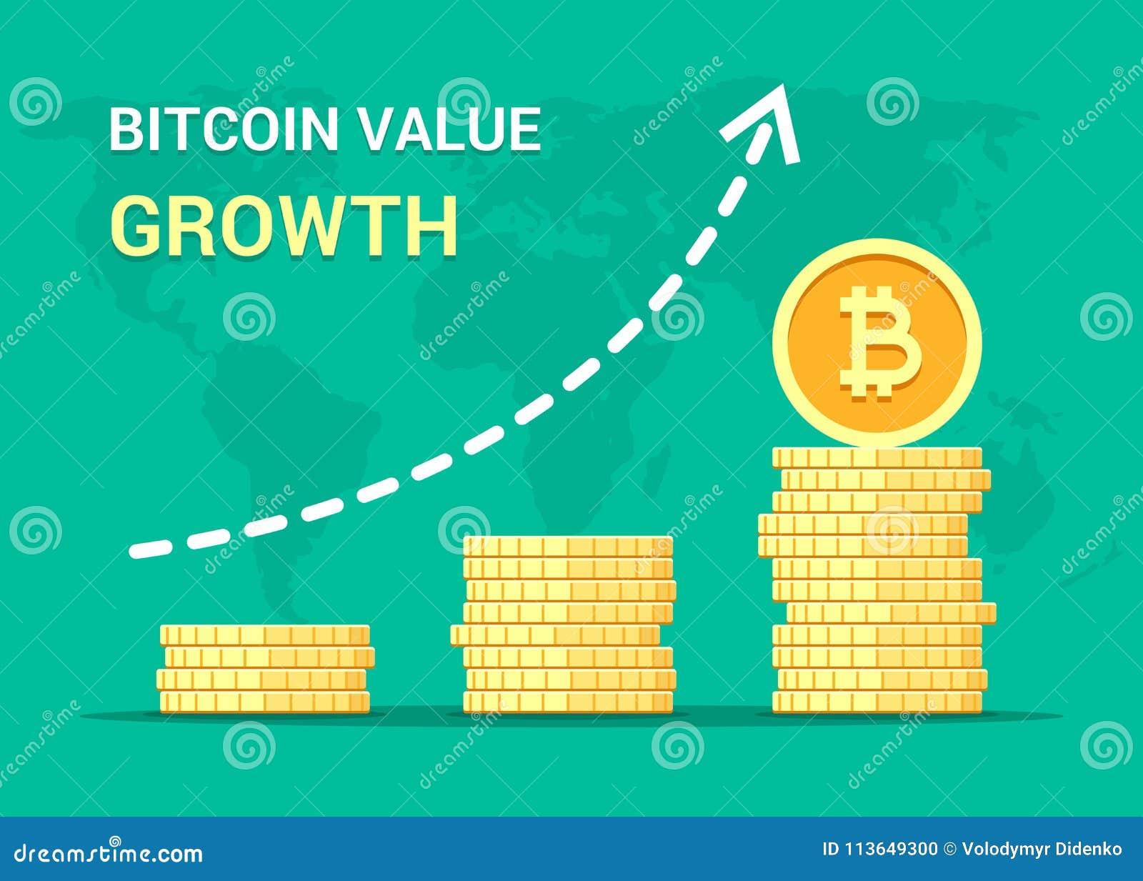 bitcoin trading komisijos mokestis bitcoin dominance