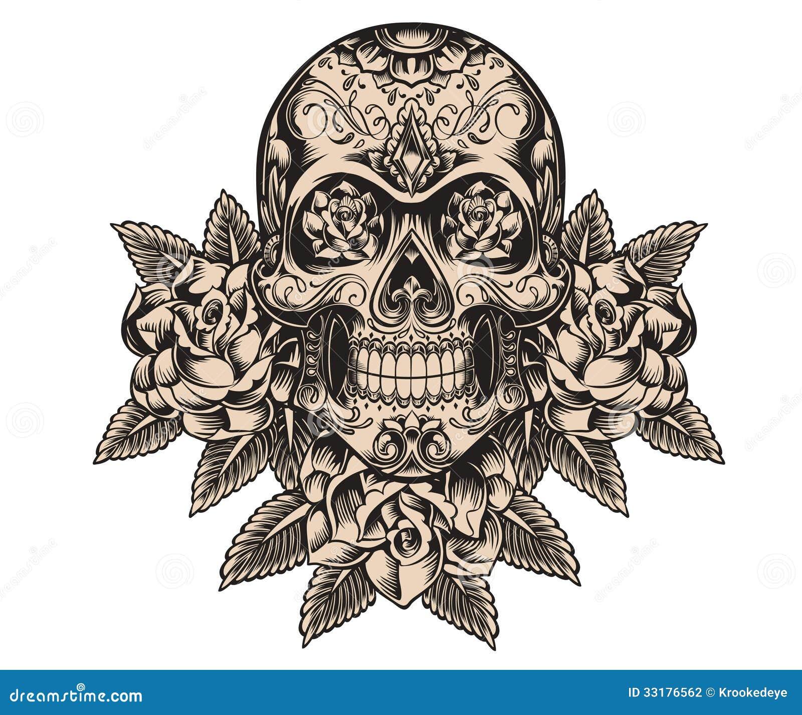 Ejemplo del cráneo y de las rosas