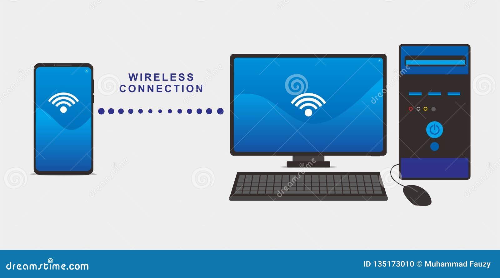 Ejemplo del vector de la conexión entre el smartphone y la PC