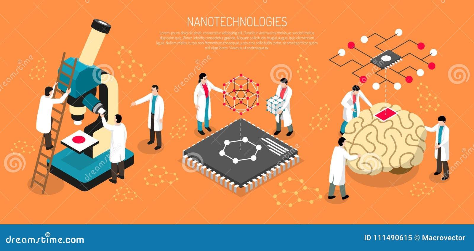 Ejemplo horizontal de las tecnologías nanas