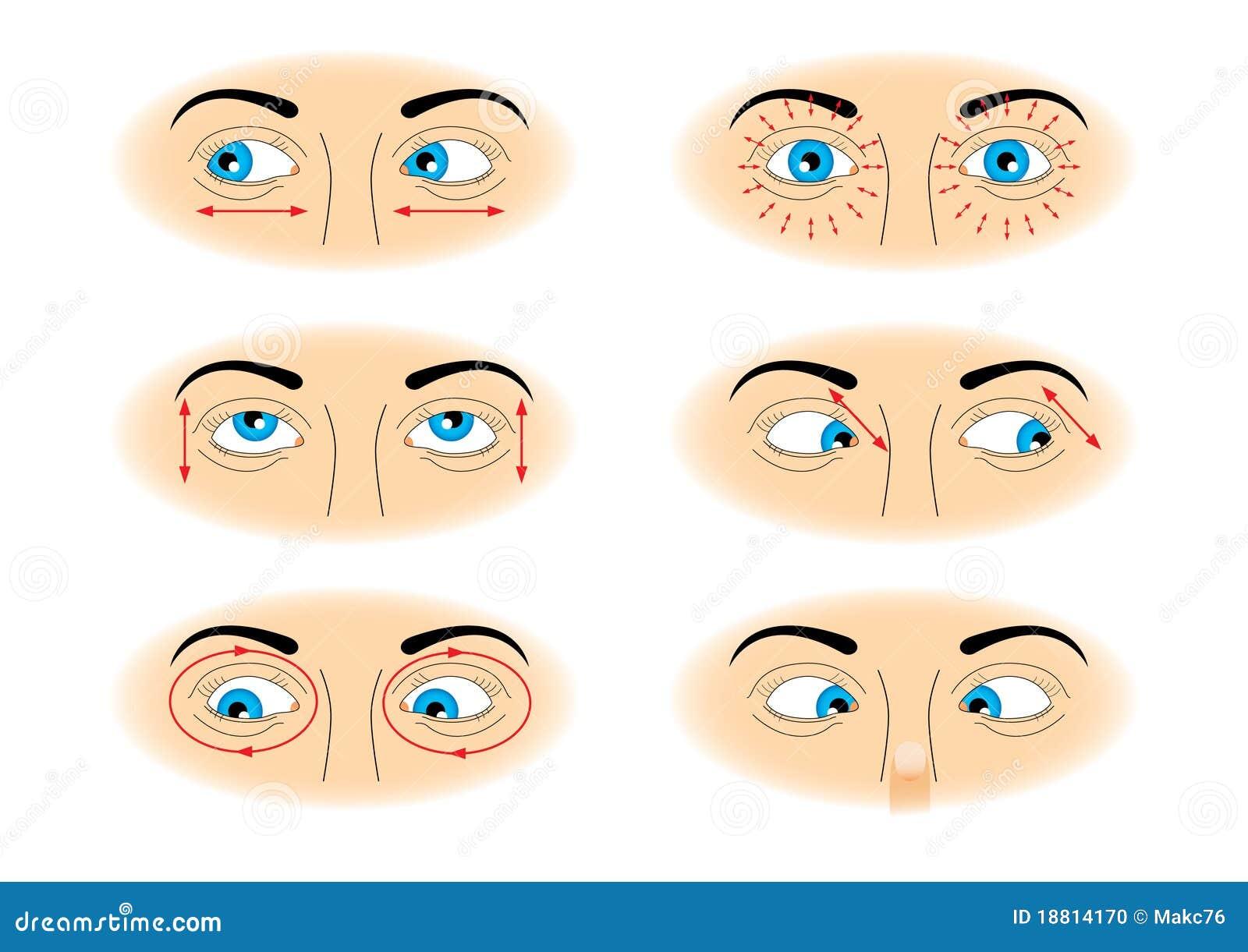 La microcirugía láser del ojo del precio