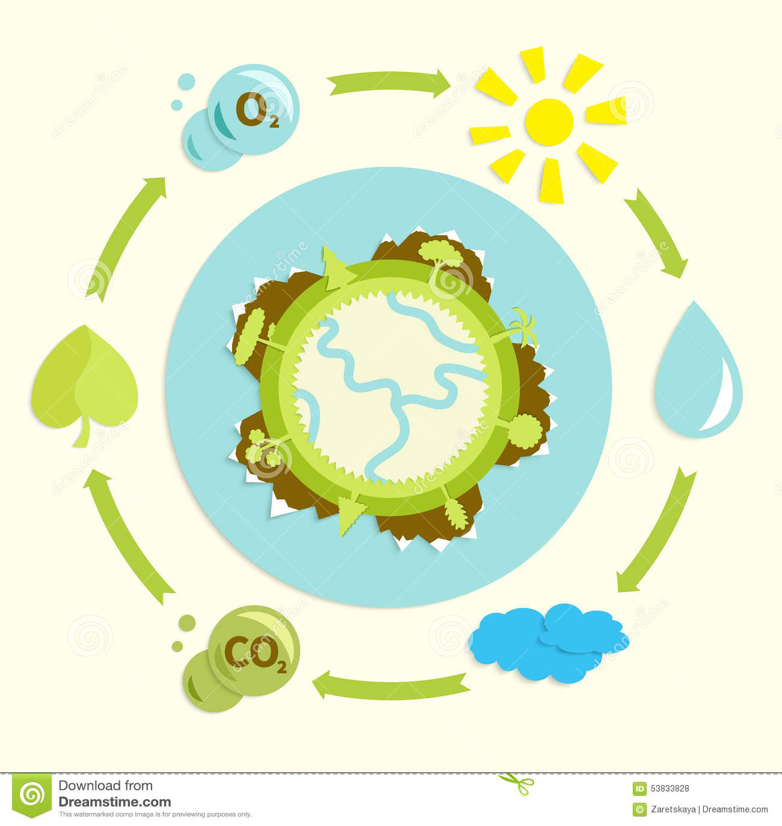 Ekologiczny plackard