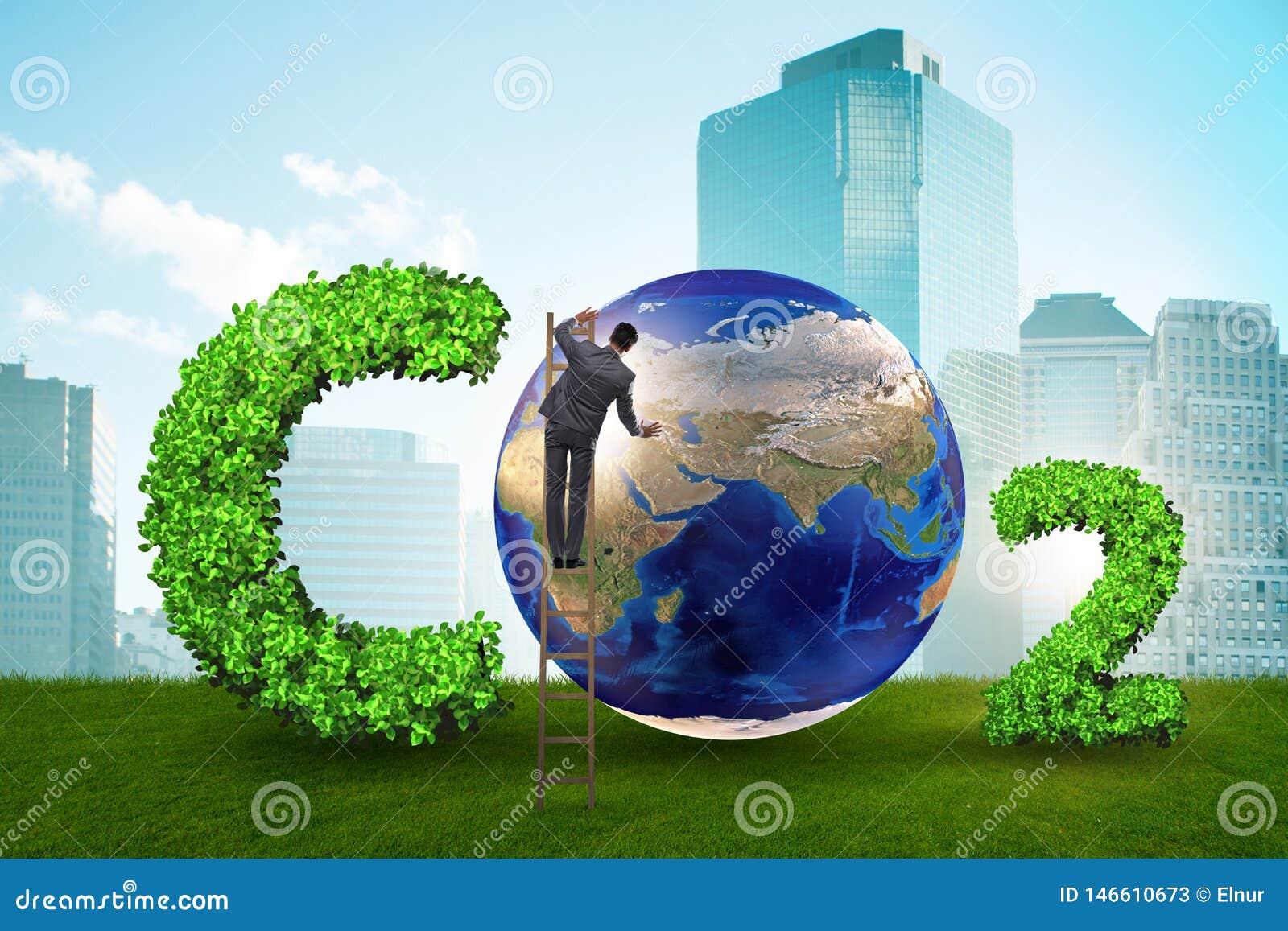 Ekologiczny poj?cie emisja gaz?w cieplarnianych
