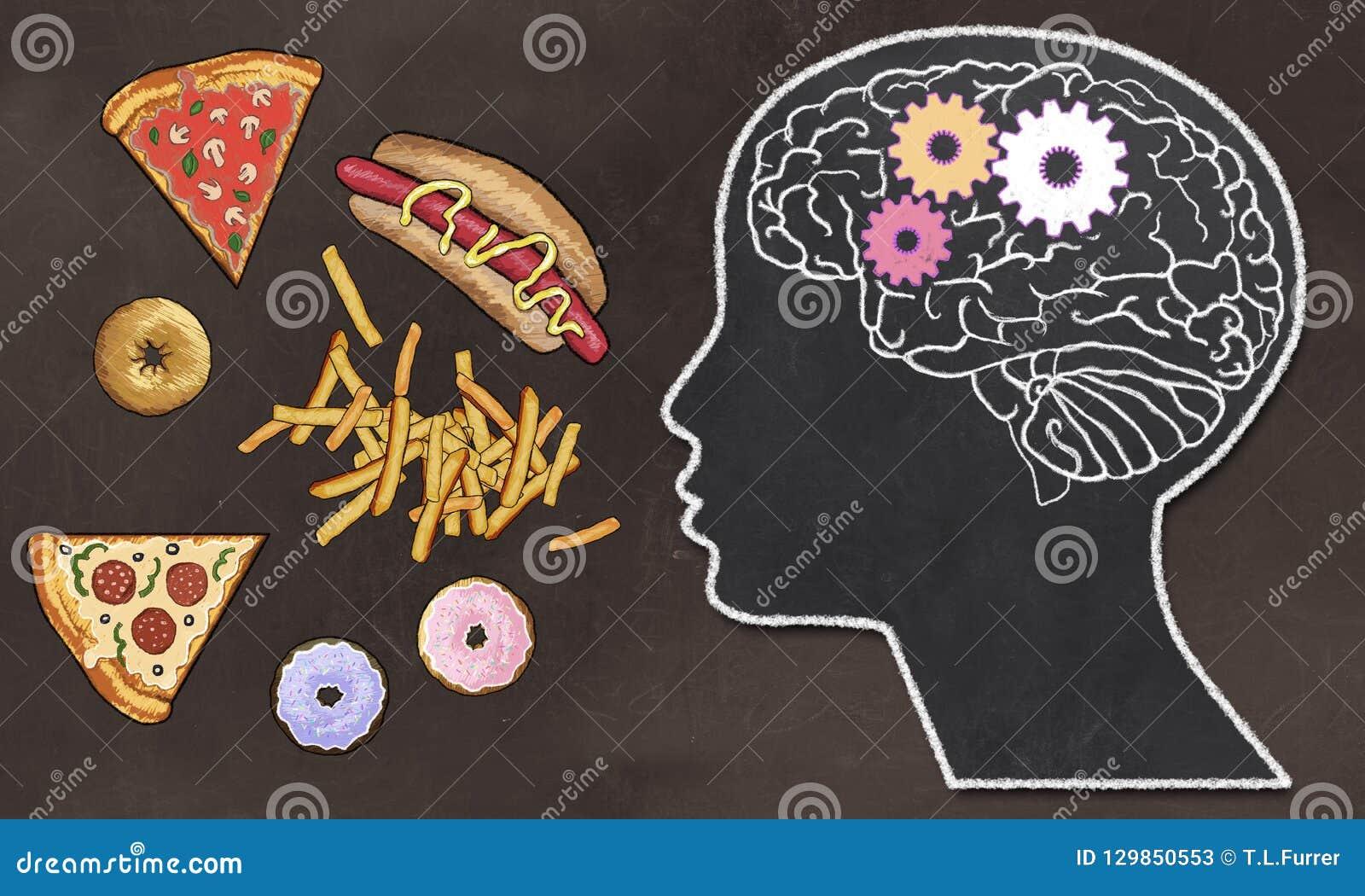 El apego y Brain Activity ilustraron en la pizarra de Brown