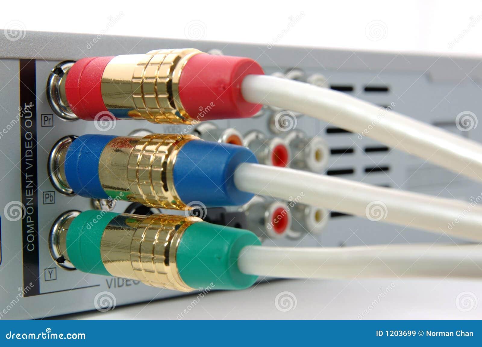 El cable video componente conectó el reproductor de DVD