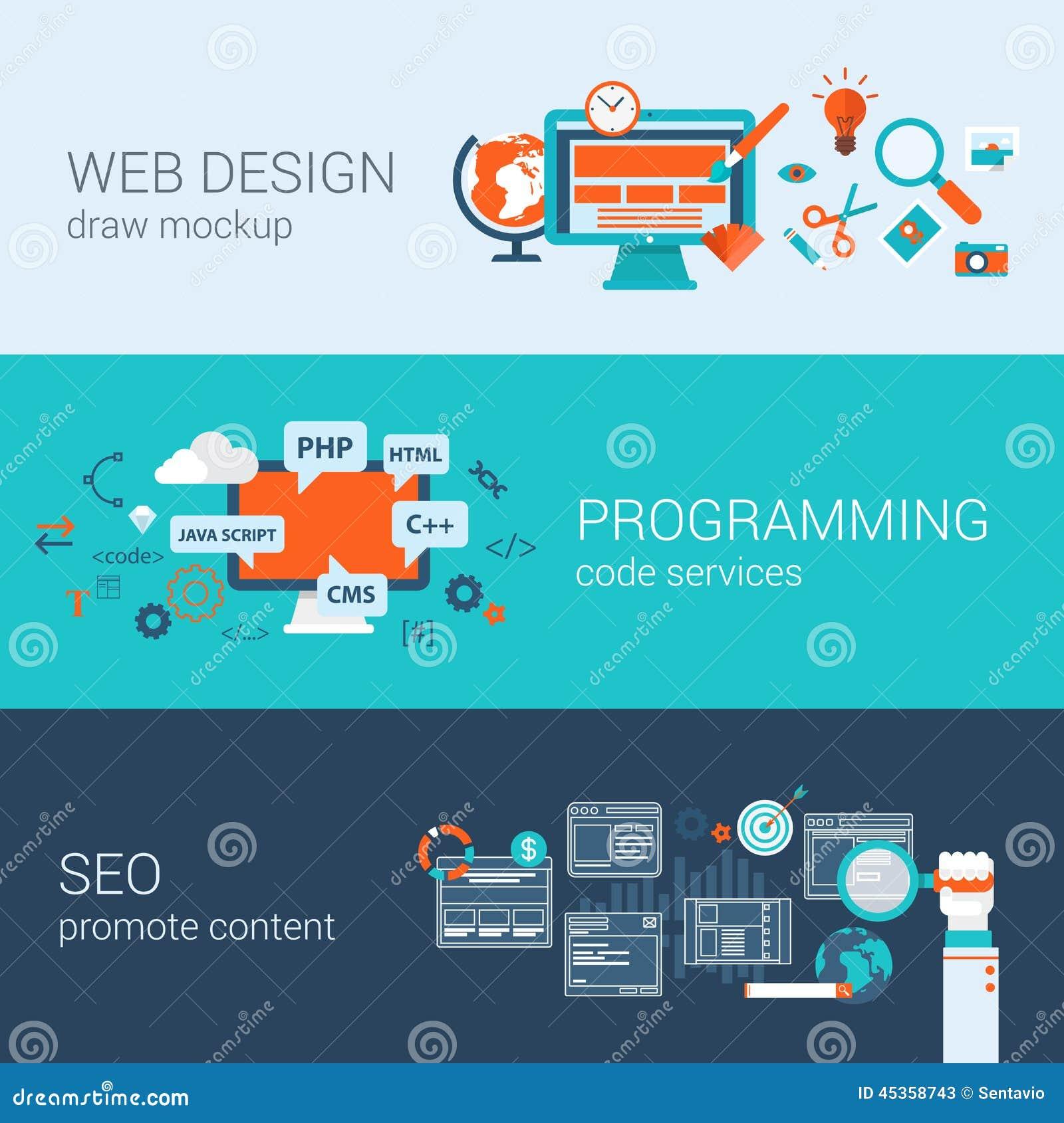 El diseño web que programaba banderas planas del web del concepto de SEO fijó vector
