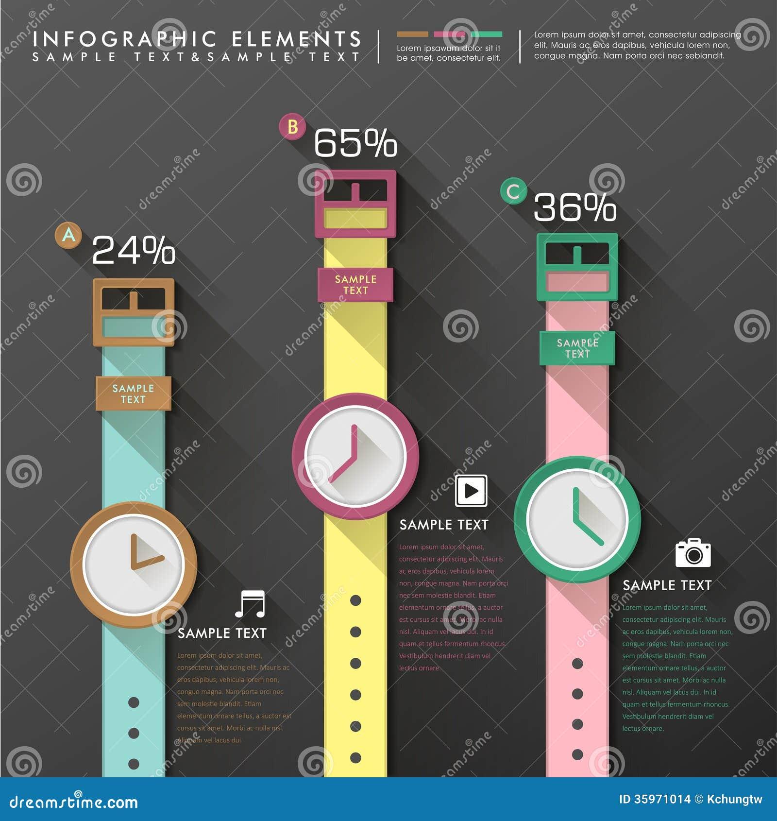 El extracto mira infographics