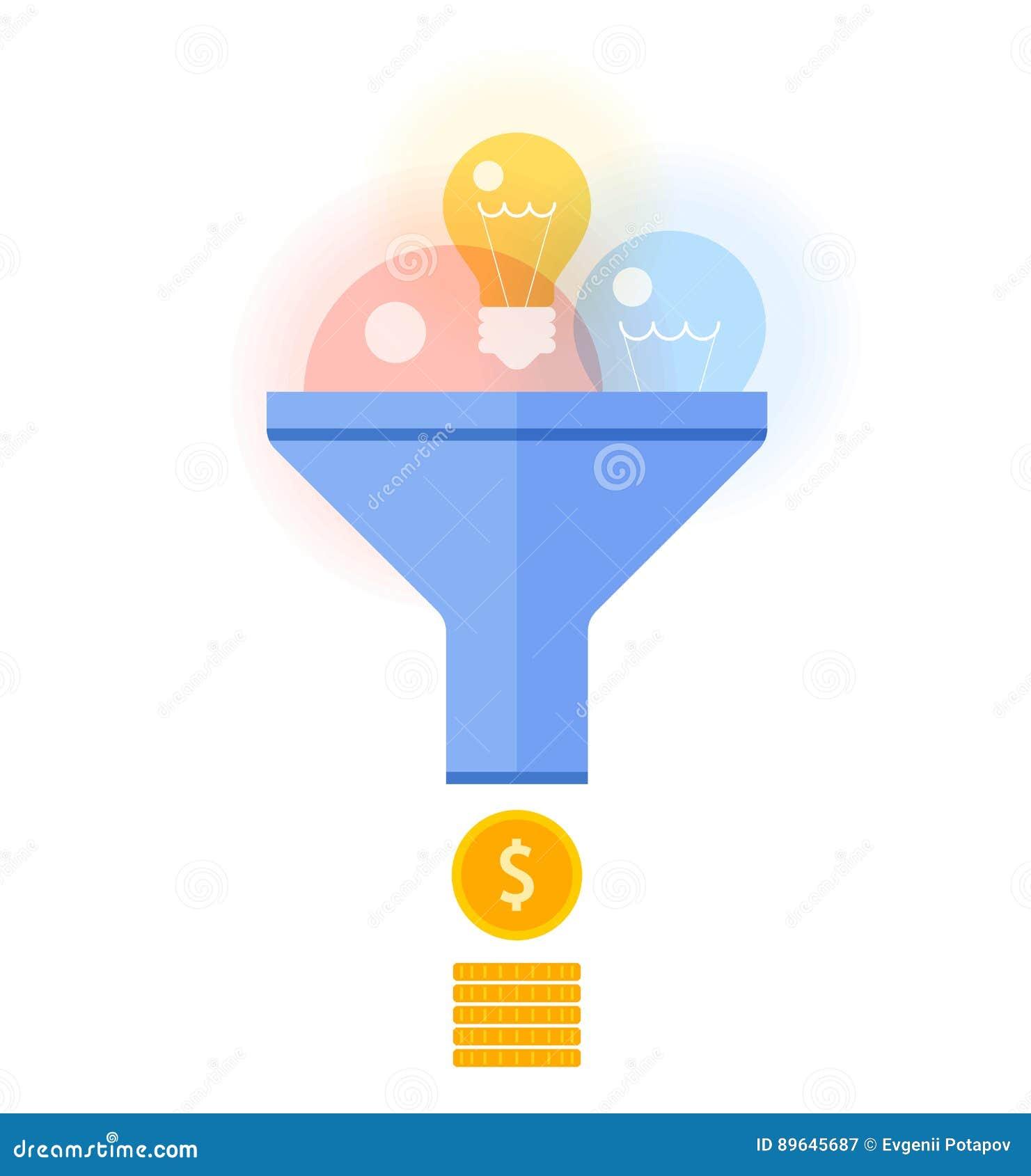 El flujo del embudo convierte las ideas, innovaciones a la estafa plana del vector del dinero