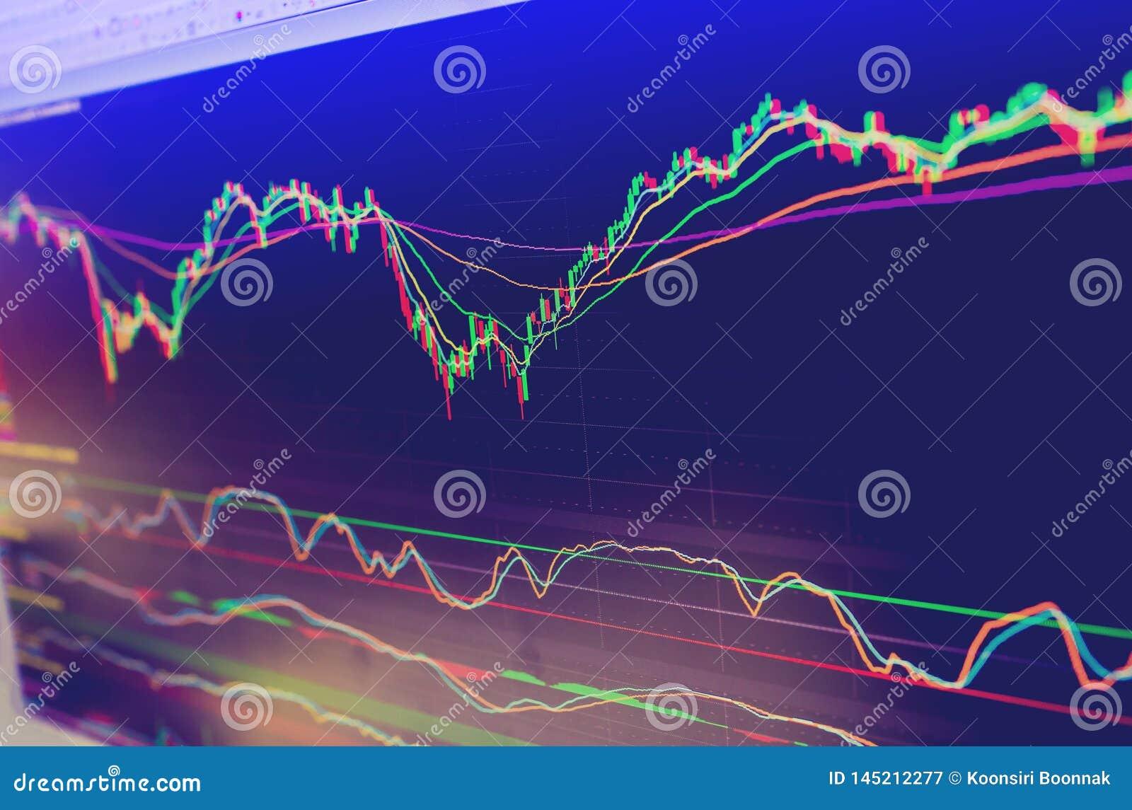 El foco selectivo de las cartas del gr?fico de negocio de instrumentos financieros con el diverso tipo de indicadores combina