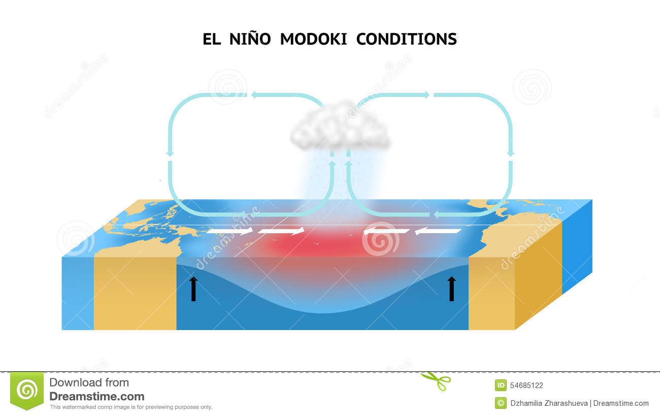 El Nino Modoki Conditions In The Equatorial Pacific Ocean Stock ...