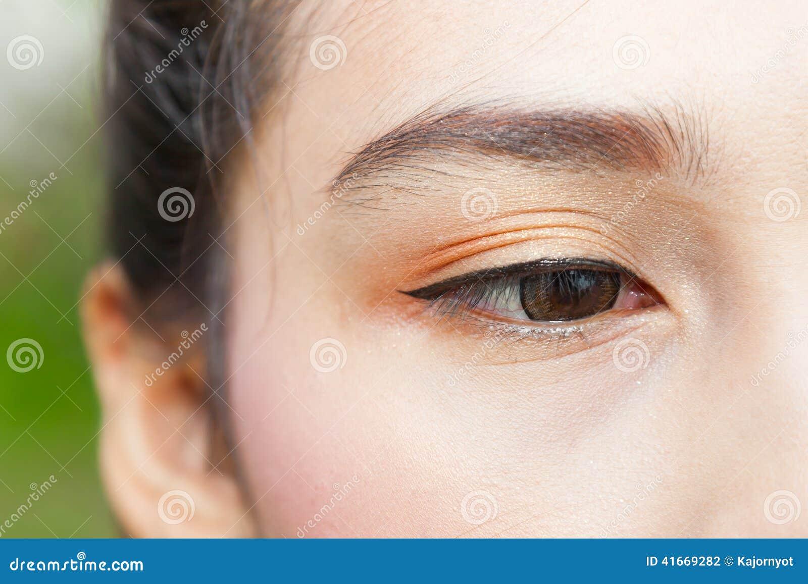 El ojo de la mujer