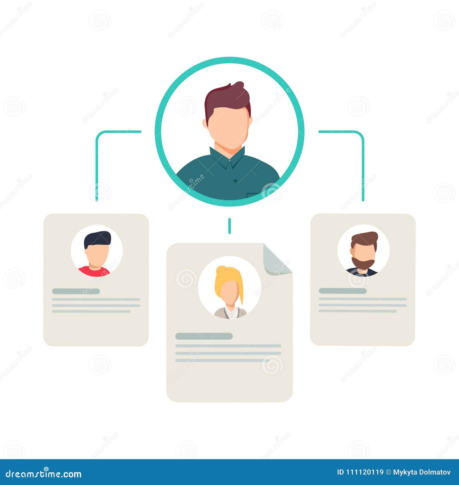 El organigrama del trabajo en equipo, la jerarquía o la estructura de la pirámide del equipo del negocio, organización del negoci