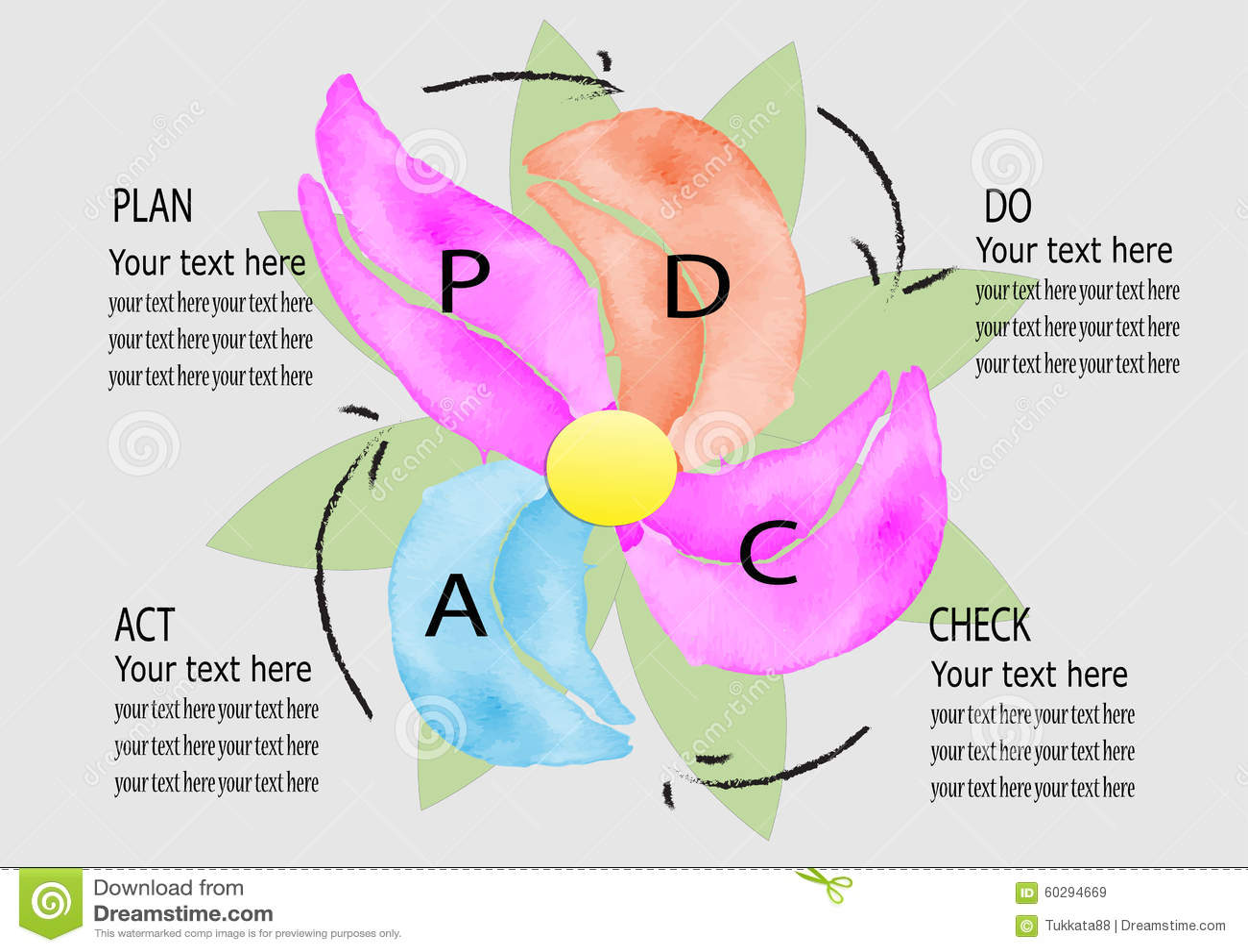El Paladio CA, Plan, Hace, Control, Sistema De Gestión Del ACTO ...