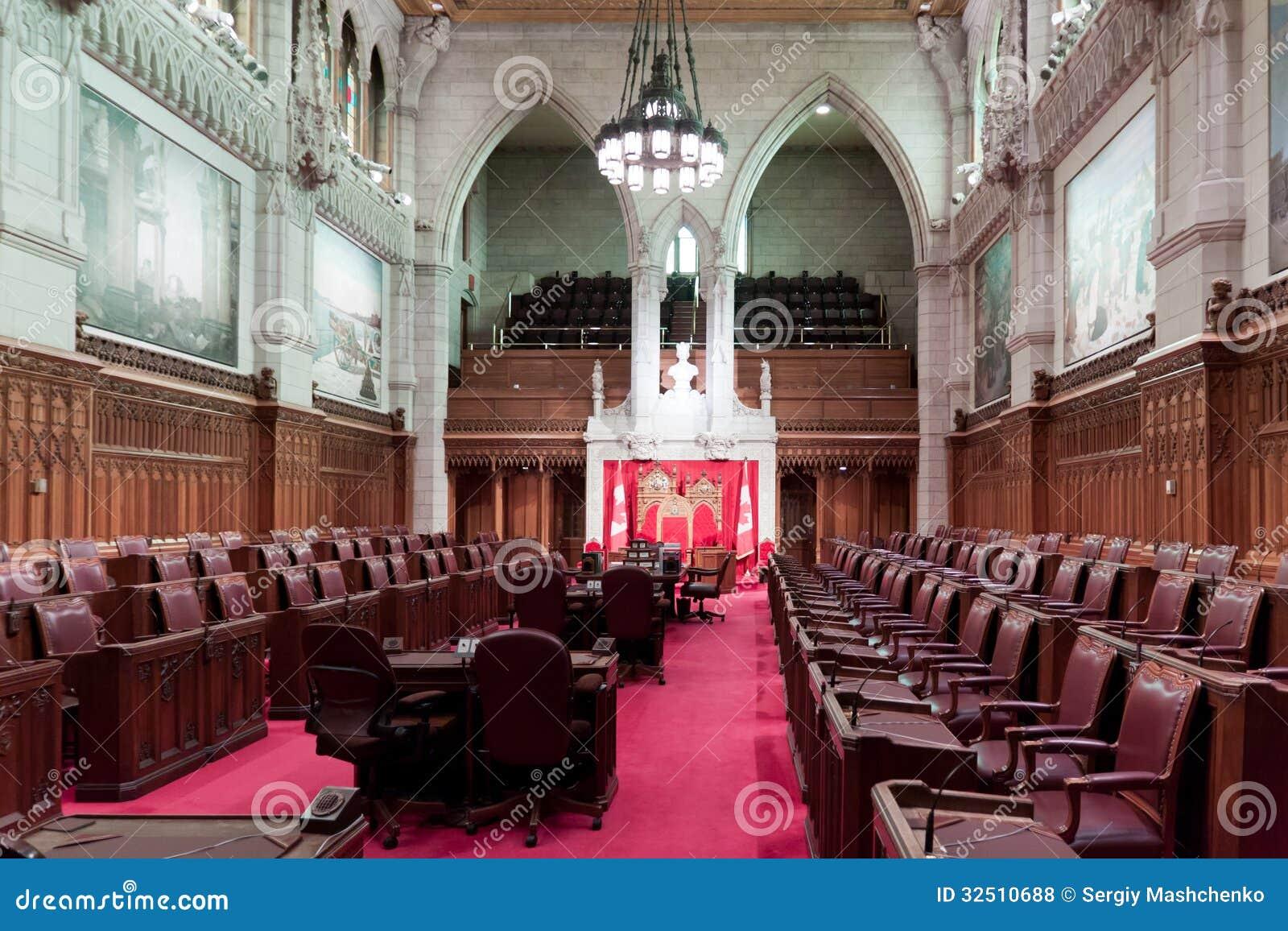 El parlamento canadiense: el senado