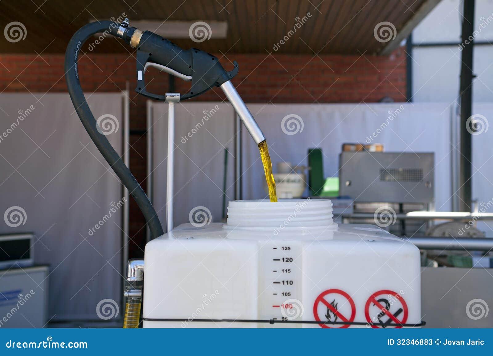 El producir del biodiesel