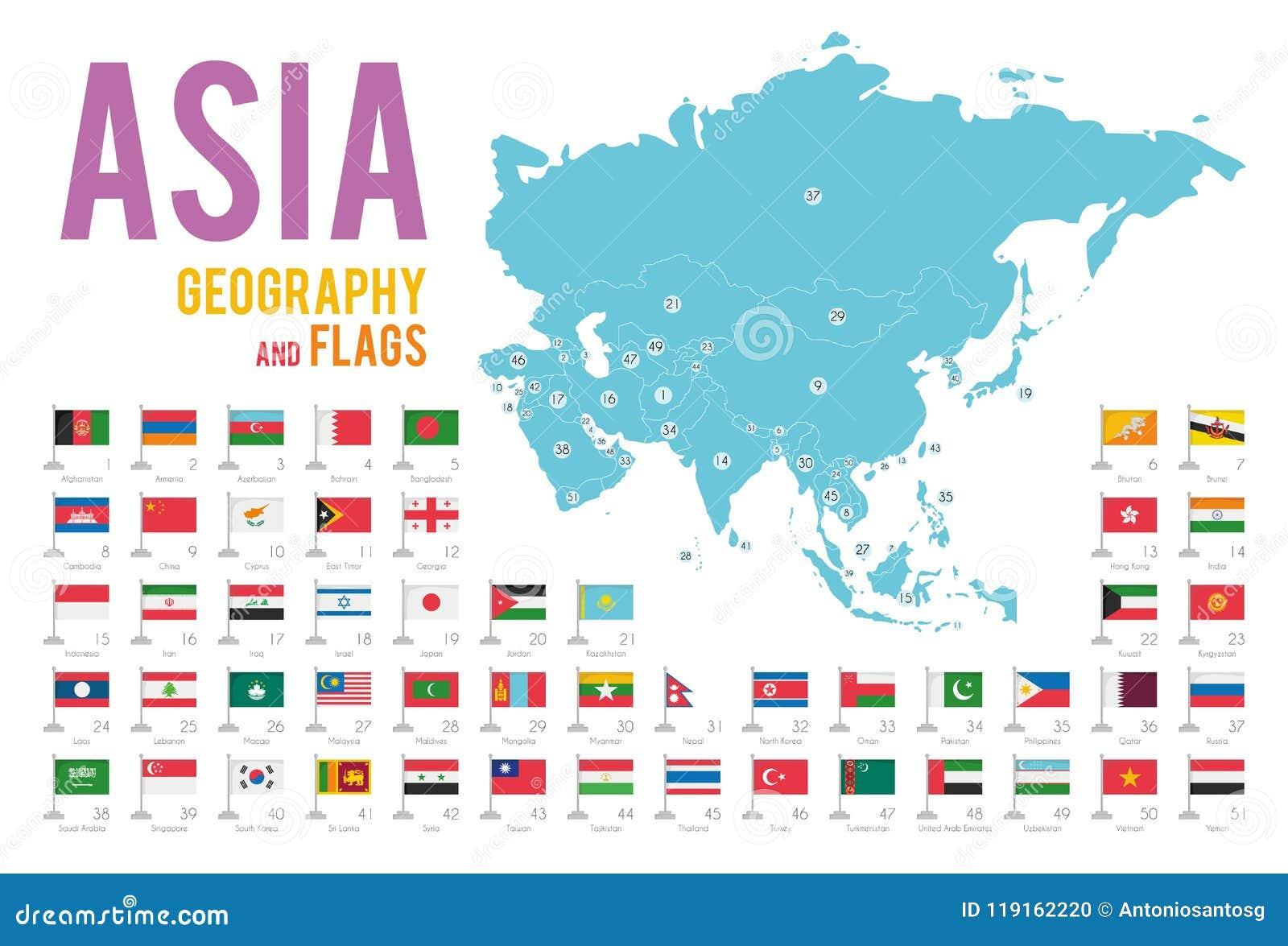 El sistema de 51 banderas de Asia aisló en el fondo y el mapa blancos de Asia