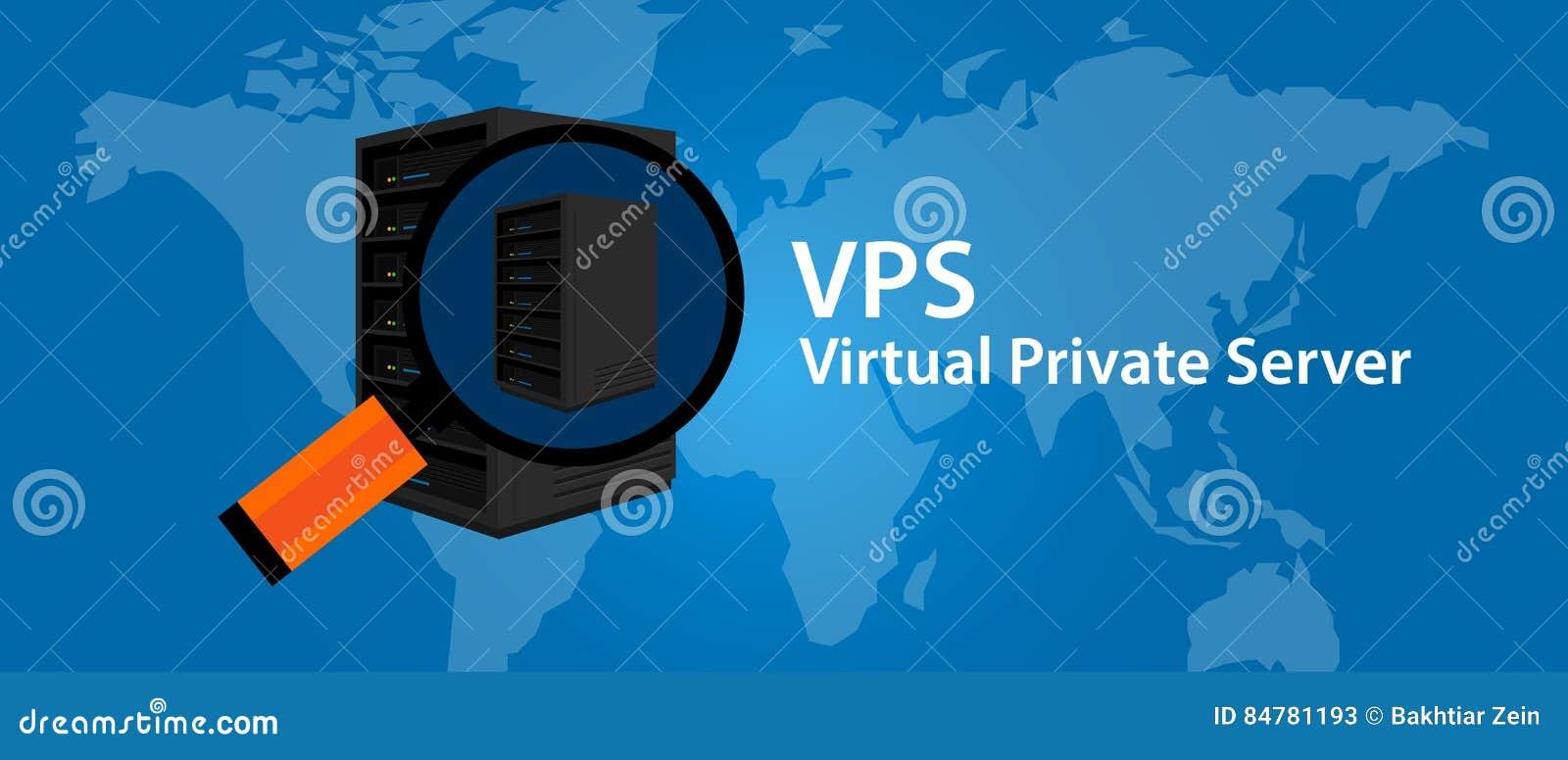 El web hosting del servidor privado virtual de VPS mantiene tecnología del infrasctructure