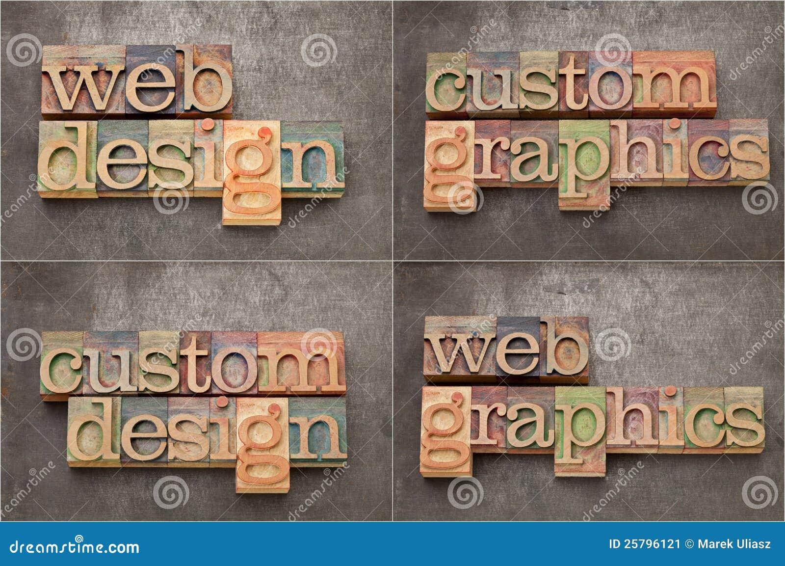El Web y los gráficos crean para requisitos particulares