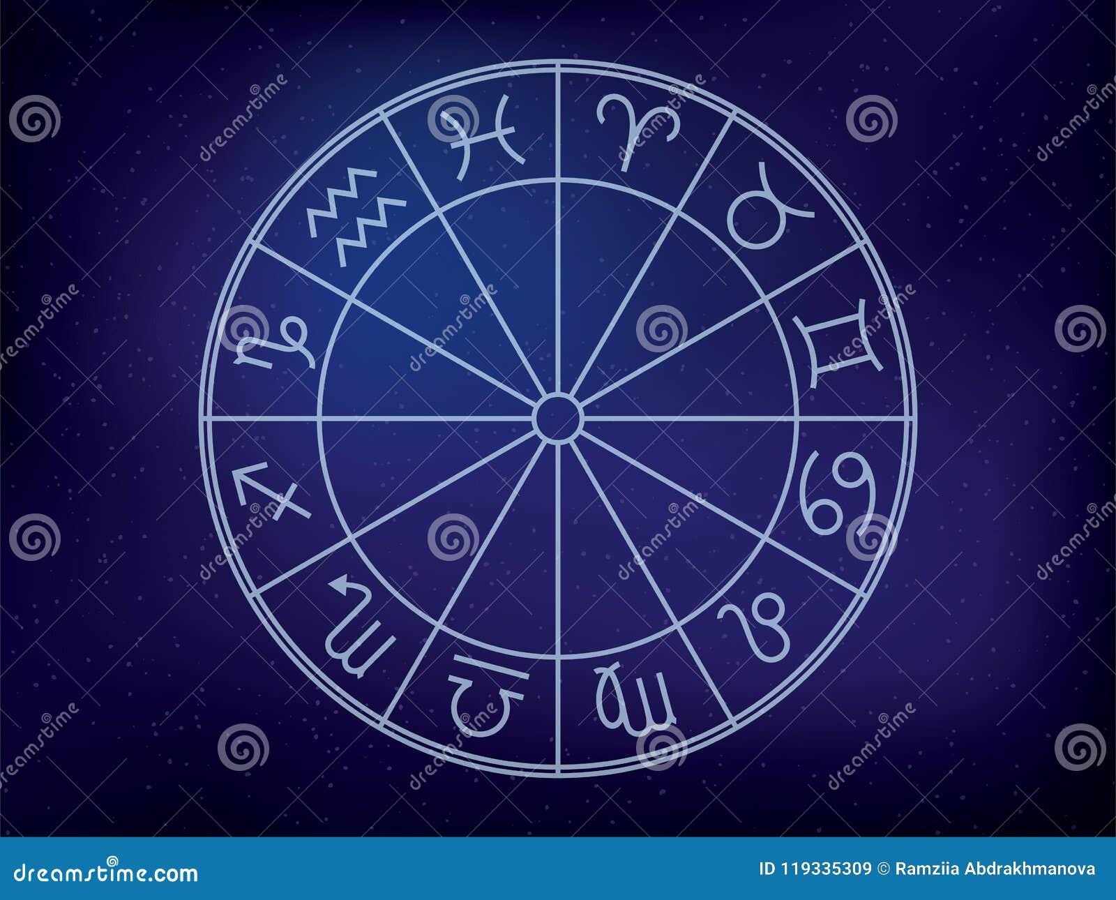 Calendario Zodiacal.El Zodiaco Firma El Fondo Coleccion Redonda Astrologica Del