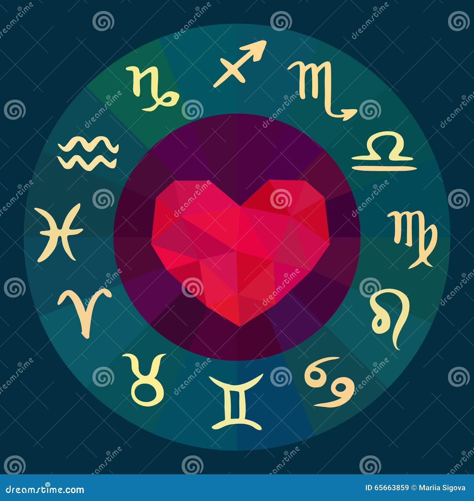 el zodiaco firma horóscopo del amor ilustración del vector