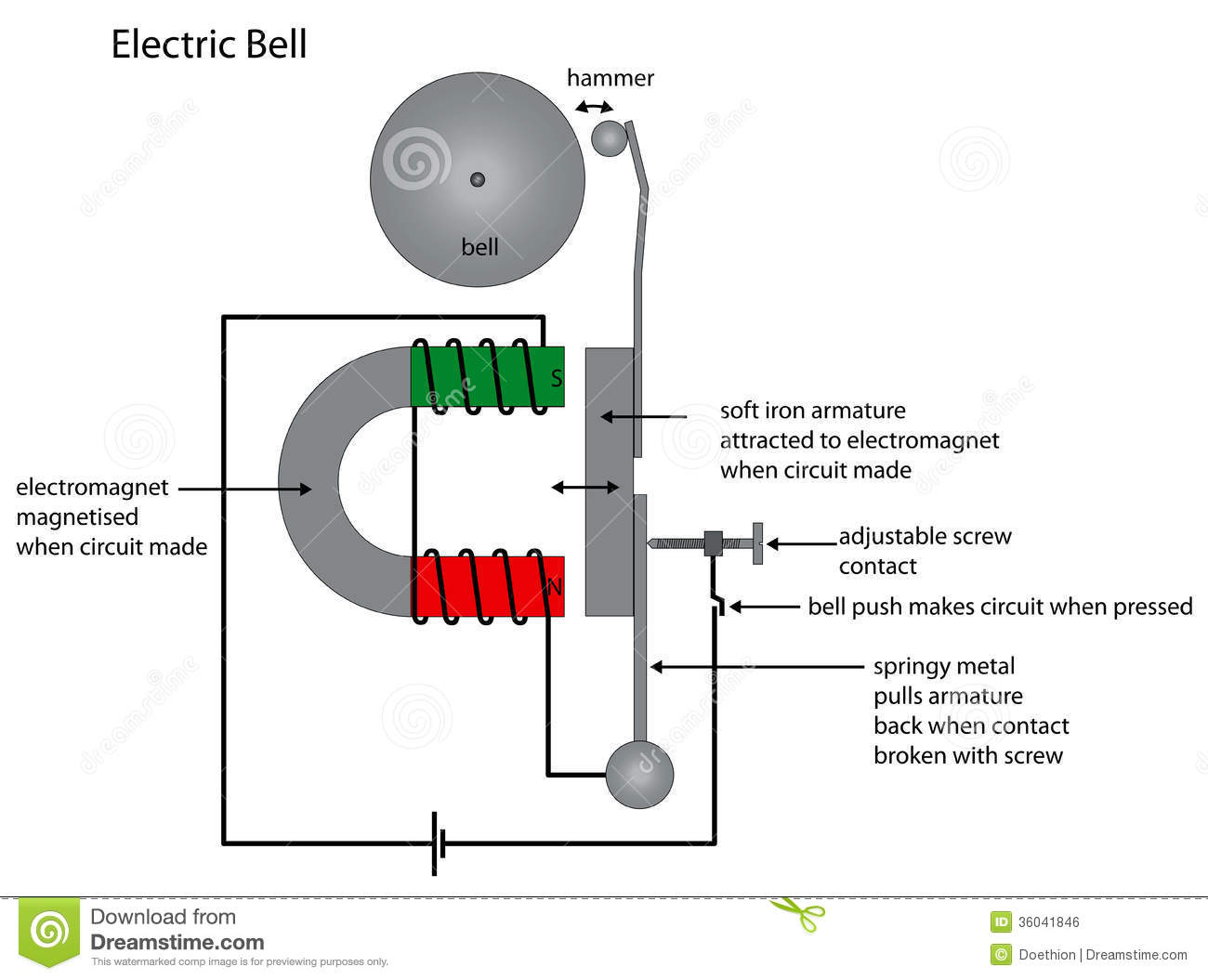 electric bell diagram showing electromagnet  royalty