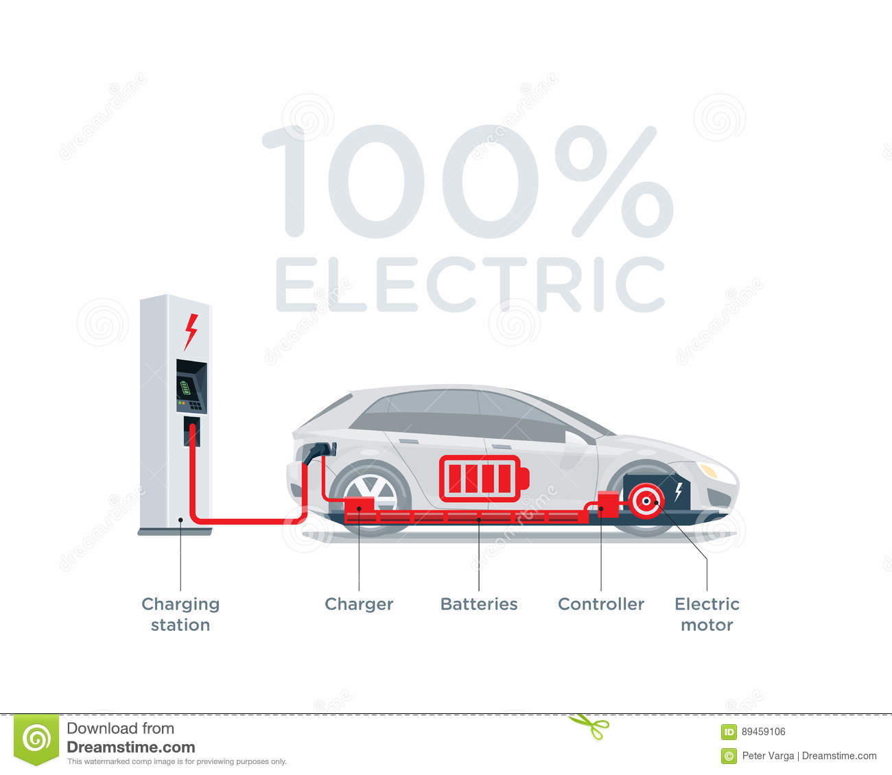 Electric Car Scheme Simplified Diagram Of Components Stock Vector