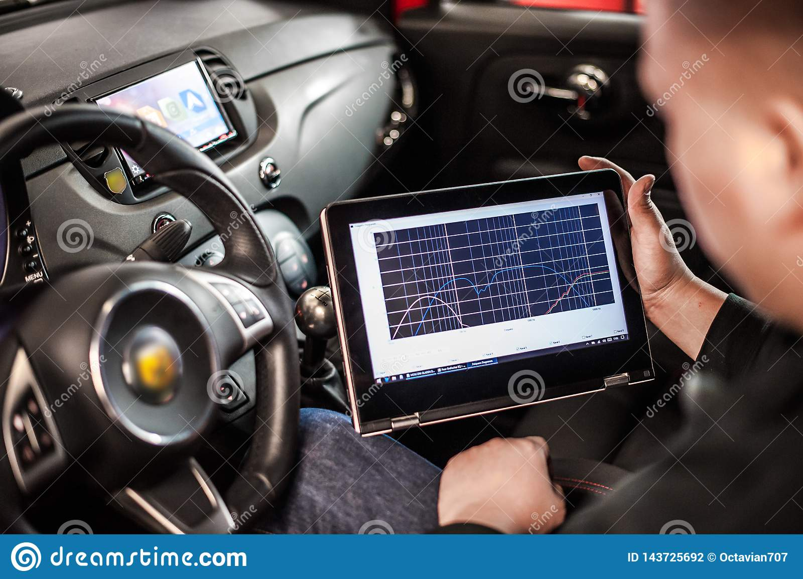 Electric diagnosis device in modern car