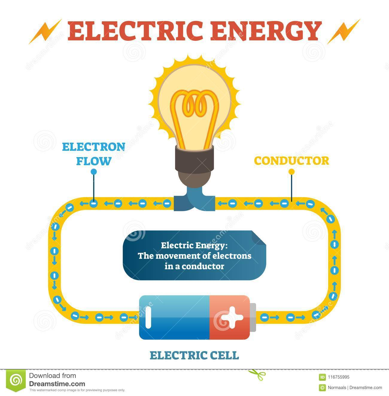 electric energy physics definition vector illustration educational