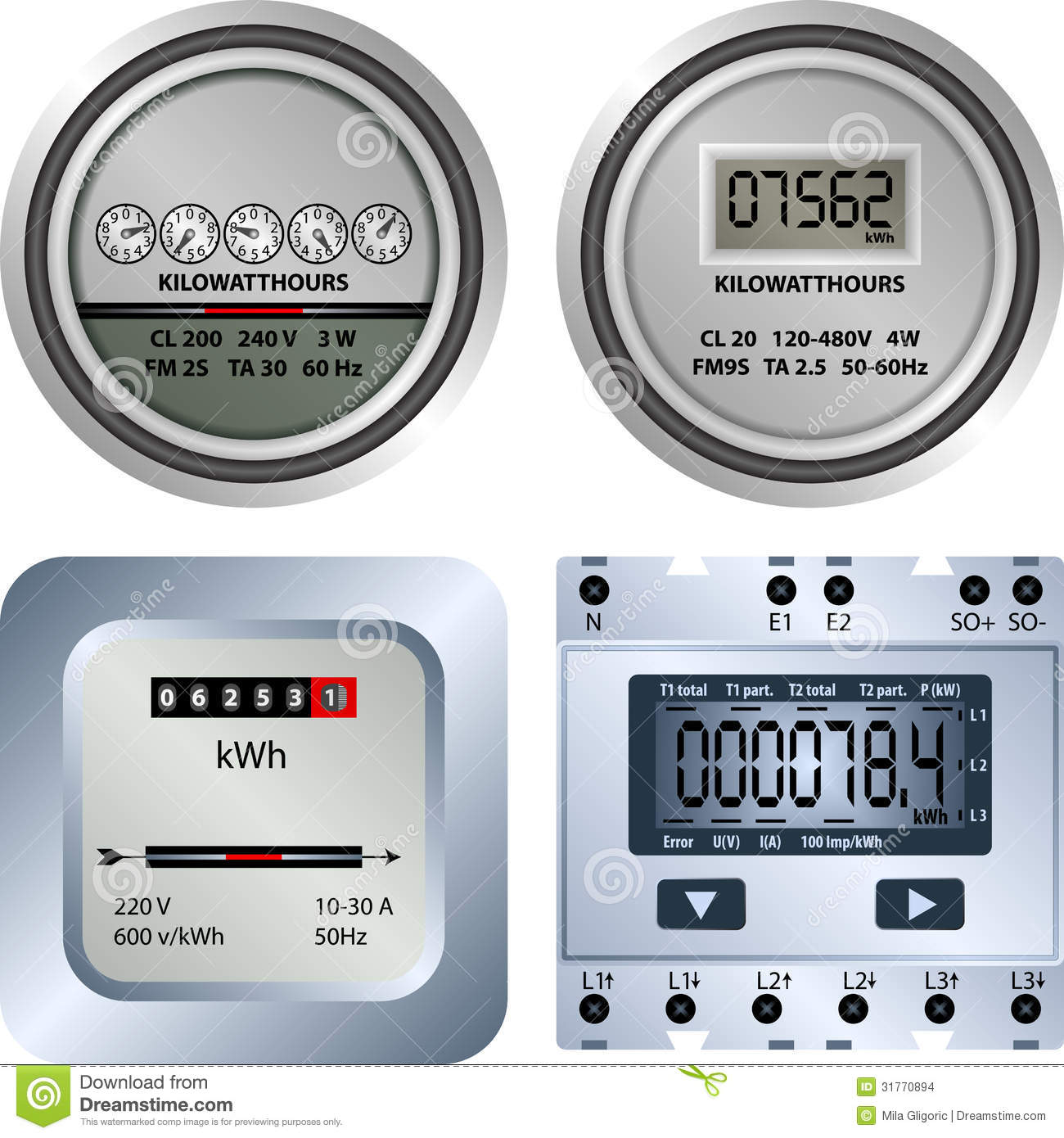 Types Of Electric Meters : Electric meter stock images image
