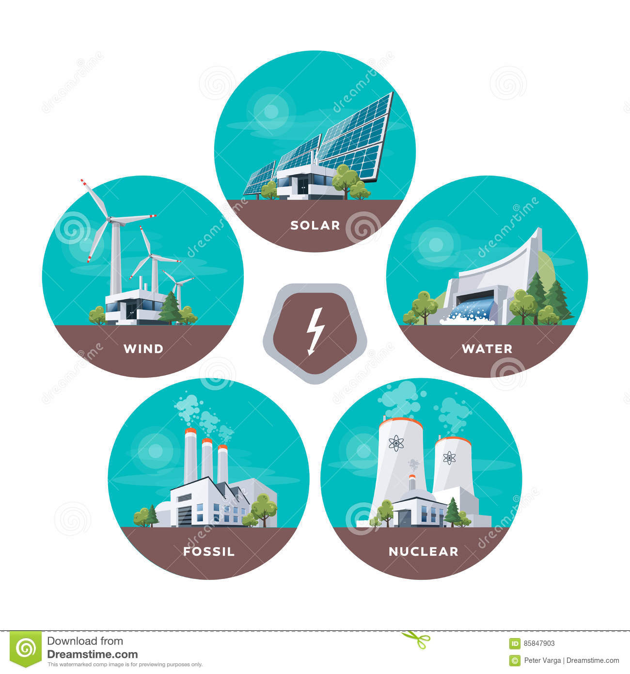 Electric Power Station Types Stock Vector Image 85847903