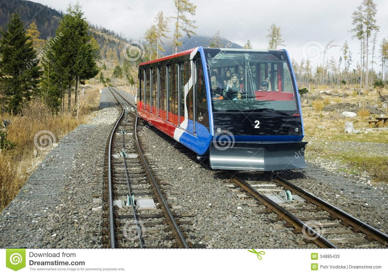 Unlimited Train Travel Europe