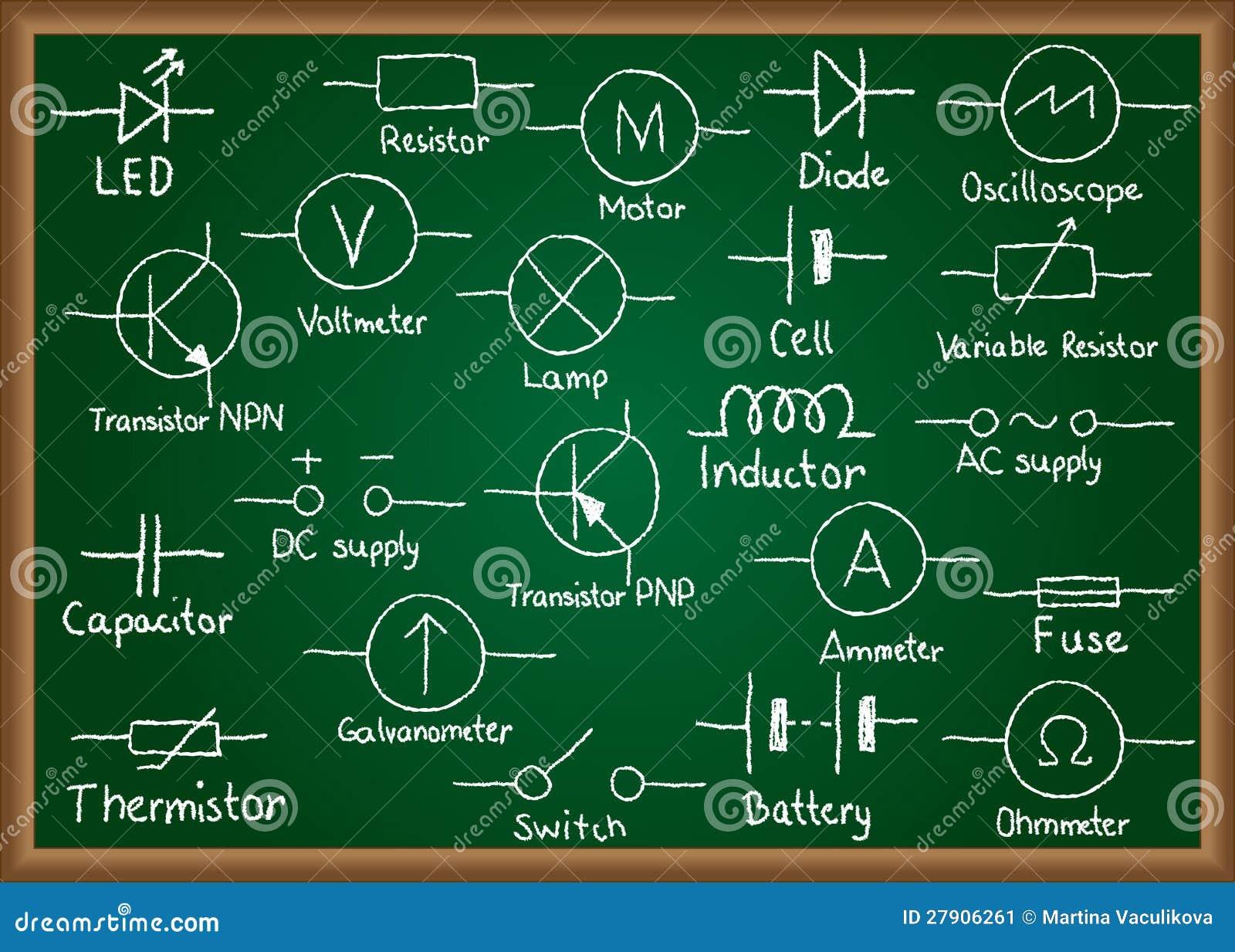 Electricity Circuit Symbols